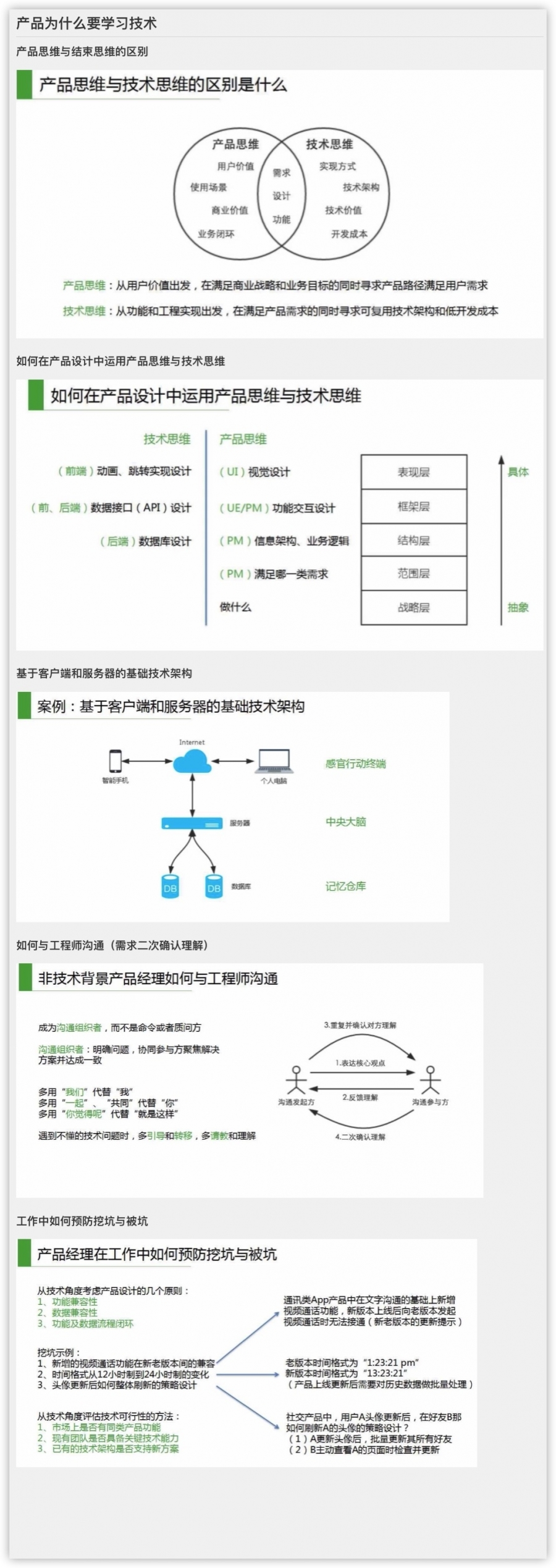 产品的技术学习笔记(基础理念部分)